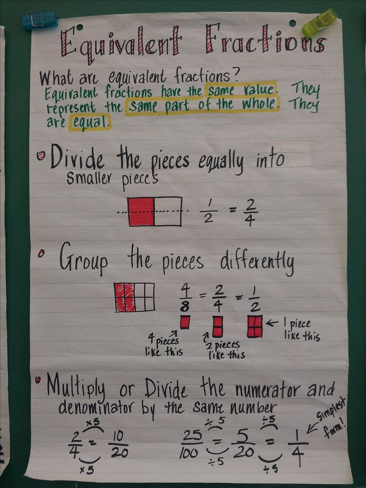 Equivalent fractions Math anchor chart | Math Anchor Charts | Pintere ...