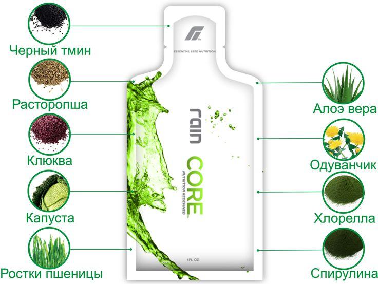 Rain CORE - био-активный смузи на основе семян, направленный на детоксикацию и очищение организма. Это уникальный продукт на основе семян черного тмина, семян расторопши, семян клюквы, хлореллы, спирулины, алоэ-веры, ростков пшеницы, капусты и одуванчика. Способен пополнить запасы питательных веществ, облегчает пищеварение, стимулирует похудение, регулирует сахар в крови, выводит токсины, облегчает боль, борется со свободными радикалами.