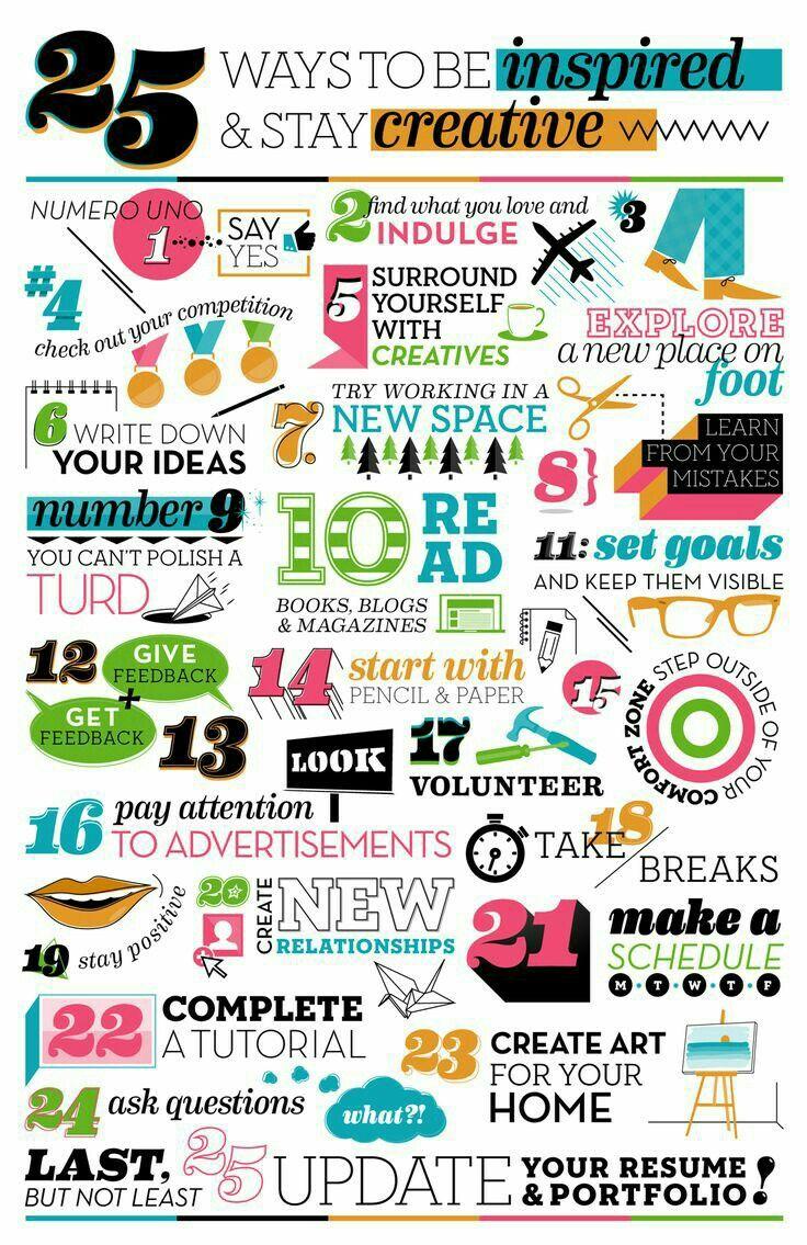 Pin by Shabi_Circle on Creativity in 2020 Creative