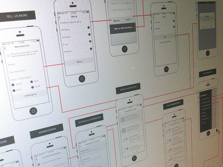 UX User Flows by Janna Hagan