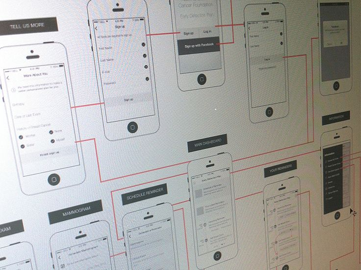 UX User Flows by Janna Hagan