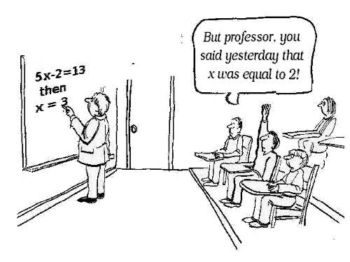 Functional programming...