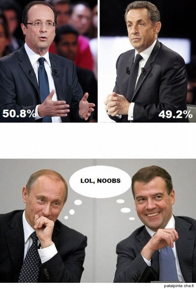 Presidential elections: France vs Russia