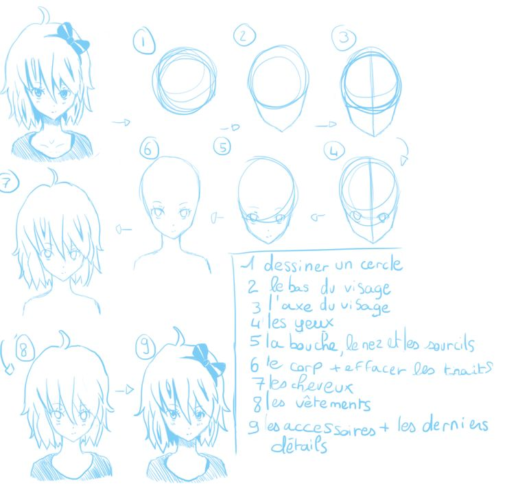 The 25 best croquis faciles ideas on pinterest how to - Apprendre a cuisiner facile ...