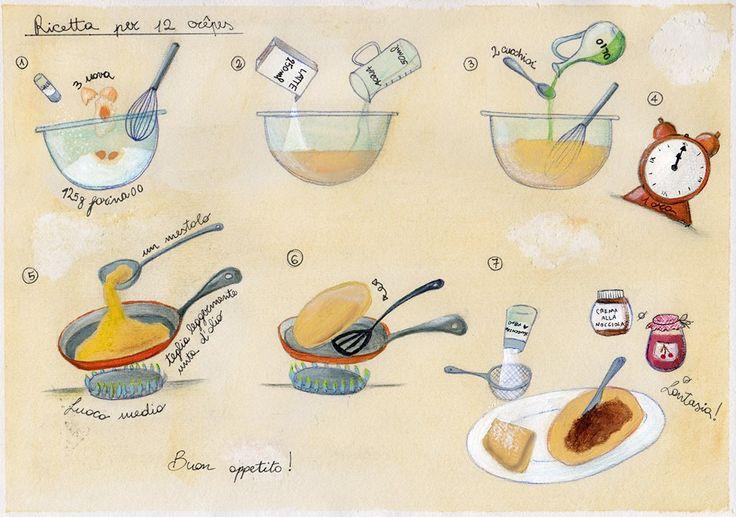 Crepes suzette di Laura Mozzo