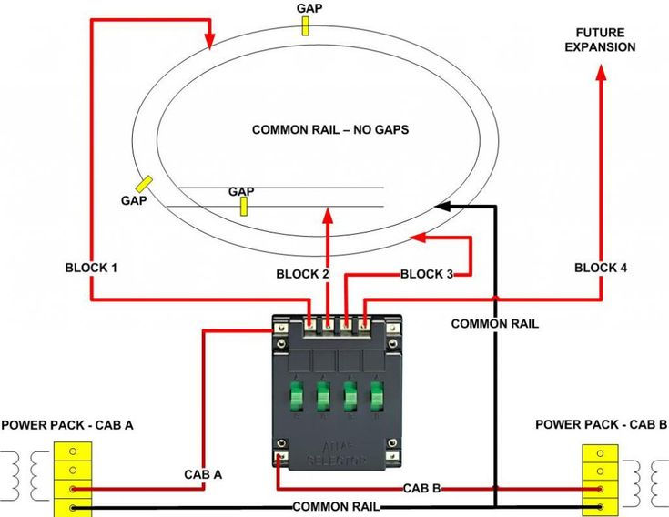 atlas selector wiring diagram atlas image wiring install atlas under table switch machine google search model on atlas selector wiring diagram