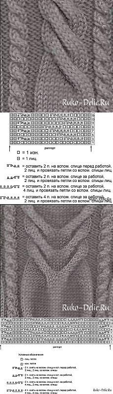 Узоры для вязания косы (косички) спицами. Схемы » Рукоделие для дома. Бесплатные схемы вышивки крестом, вязания крючком и спицами