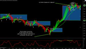 forex scalping 8 9 2015 - forexab.com
