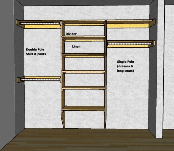 """Shows general closet design and features a """"story stick"""" to use so as to not have to measure with a tape over and over... Great for all the closets we will eventually need to do!"""