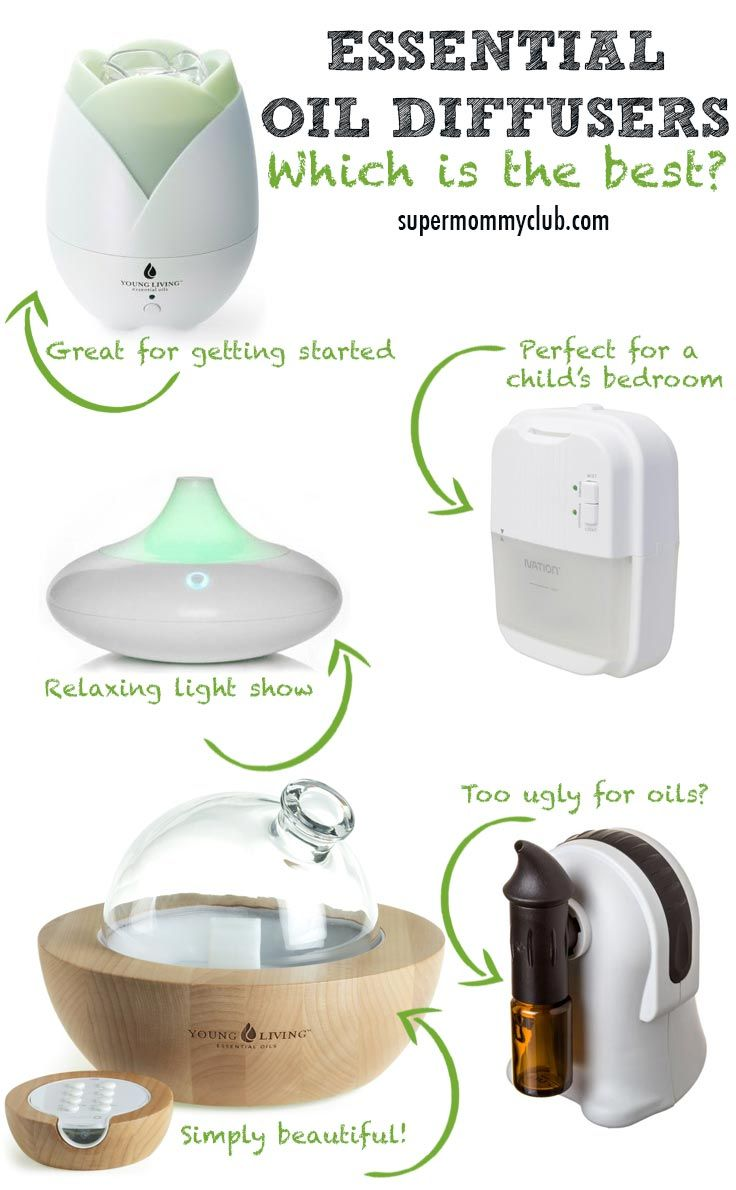 The Premium Starter Kit ships with a diffuser, but is the Young Living diffuser is the best essential oils diffuser to use?