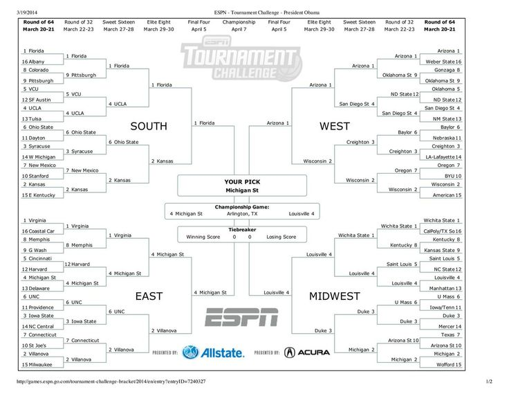 "U.S. president Barack Obama made his March Madness bracket publicly available today during a segment on ESPN called ""Barack-etology."""