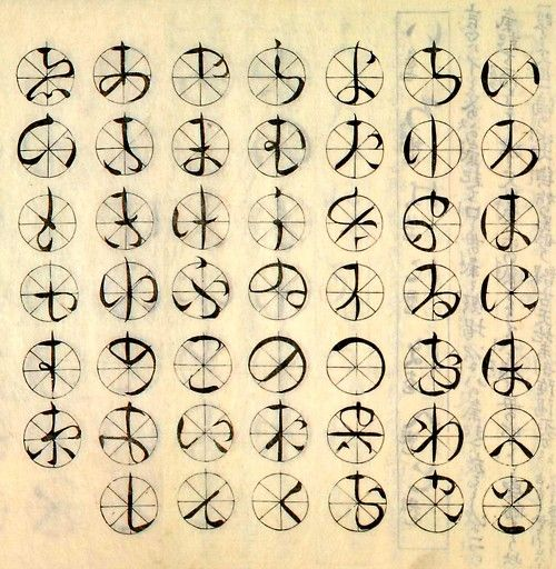 An archaic stroke chart of Japanese Hiragana characters. 日本語ひらがな文字の古風なストロークチャート。Via Kuboji on Tumblr. #learn #language #education