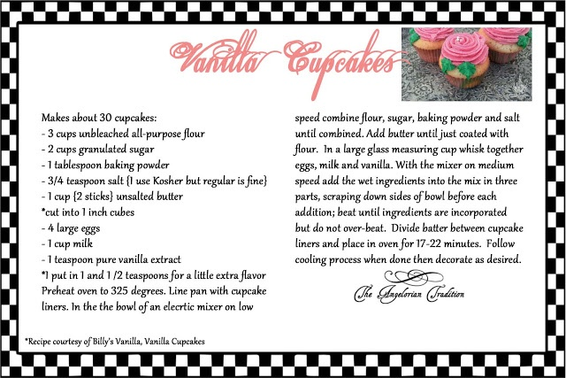 Fantastic go to recipe for vanilla cupcakes as well as a perfect buttercream frosting recipe to pair with it and all the basics of cupcake baking 101.  #Cupcake Recipe #Vanilla #Buttercream Recipe #Angelorian Tradition