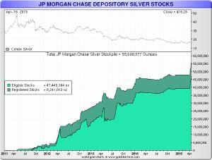 jp morgan isn coins silver bullion coins stockpile