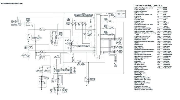 New Yamaha Wiring Diagram Symbols #diagrams #digramssample
