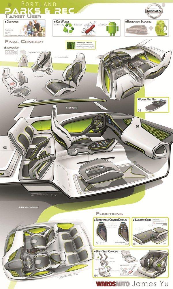 Sketches we like / Digital Sketch / Wacom / Transportational Design / Interieur /at Wards Interior 2013 by James Yu, via Behance
