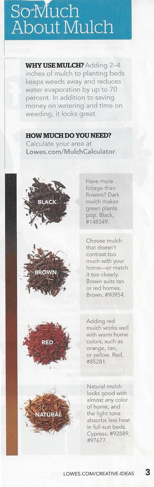 Mulch  How much do you need?  (from Lowes.com/Creative-Ideas - circlular)