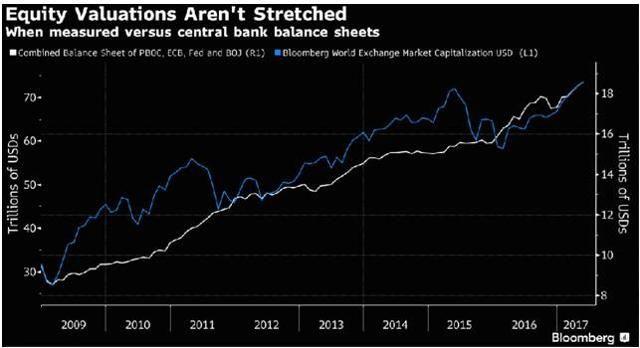 Fed To Shrink Balance Sheet - Should Stock Investors Be Concerned? - SPDR S&P 500 Trust ETF (NYSEARCA:SPY) | Seeking Alpha