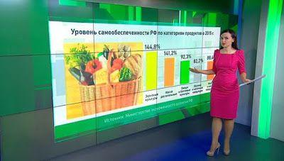 Новости - 24: Российским санкциям два года - Кто в минусе? (Виде...