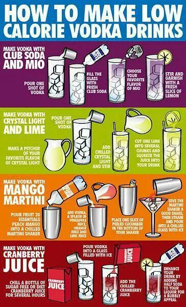 Healthier options for alcoholic beverages