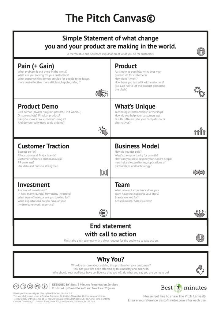 Download the PitchCanvas and let us at Pitching Inc. help you create great pitches and presentations!. If you like UX, design, or design thinking, check out theuxblog.com