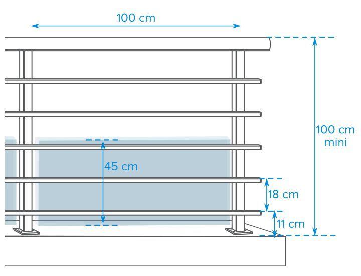 Prevoir Les Dimensions D Un Escalier Castorama Escalier Fabriquer Escalier Bois Fabriquer Escalier