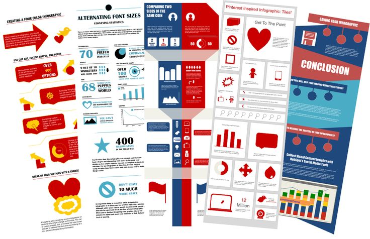 How to Create Five Fabulous Infographics in PowerPoint | Pinterest ...
