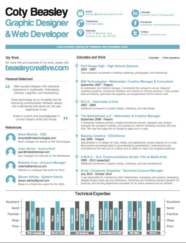 Graphic Designer & Web Developer CV. Love the bar chart at the bottom