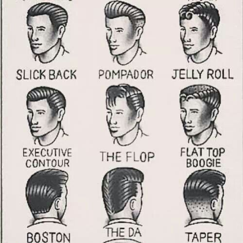 Grooming Charts Every Guy Needs To See Kool Old Stuff Hair Hair Styles Rockabilly Hair