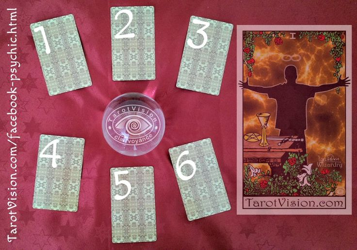 How to use my Free TarotVision reading on Facebook.