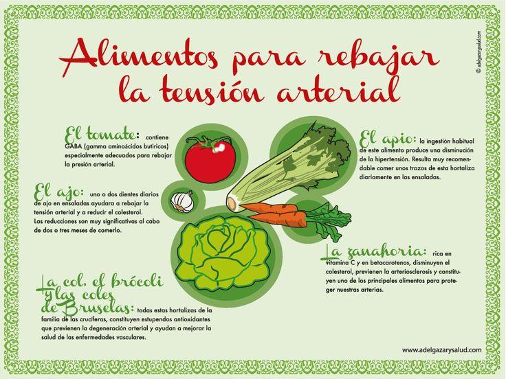 Alimentos para reducir la presion arterial