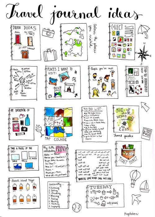Un gioco (quasi gratis) che piacerà molto alle bambine: un diario di viaggio.