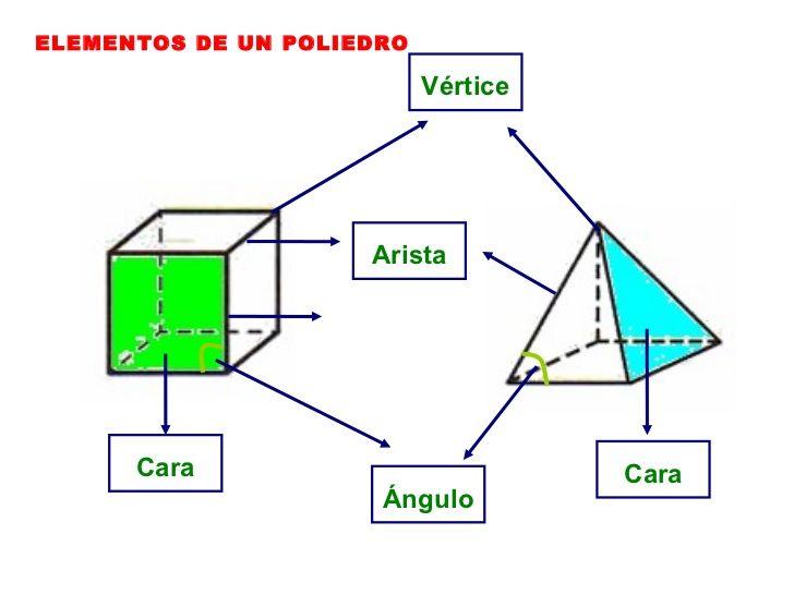 áreas Y Volumenes De Cuerpos Del Espacio Primaria Matematicas Ejercicios Matematicas Primaria Matematicas 1 Primaria