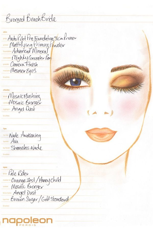 natural make up products used