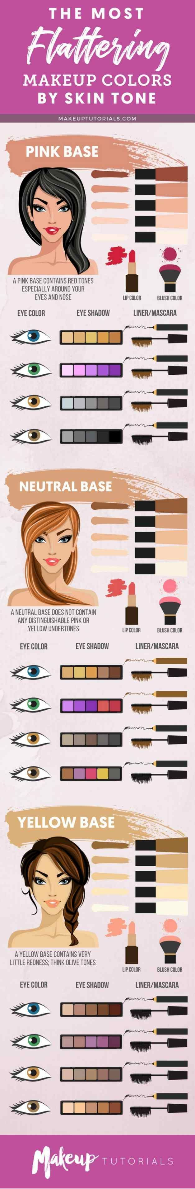 Want to look fresh and fab? Go back to the basics of makeup colors with our helpful makeup guide. Find out what colors flatter your skin the most here! | The Most Flattering Makeup Colors by Skin Tone | Makeup Guide | Makeup Colors By Skin Tone