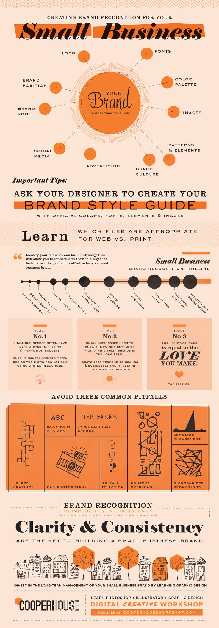 Cooper House - Brand Recognition for SMB #smb #brand