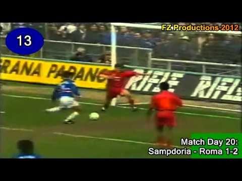 Vincenzo Montella - 141 goals in Serie A (part 1/4): 1-42 (Sampdoria 199...