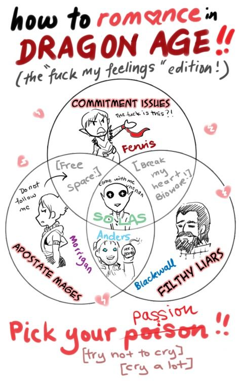 solas-you-nerd:  ar-lath-ma-vhenan:   THE ONLY ROMANCE GUIDE YOU WILL NEED i love dragon age but do you see my problem  so true  AND THAT FADE NERD RIGHT IN THE FUCKING MIDDLE