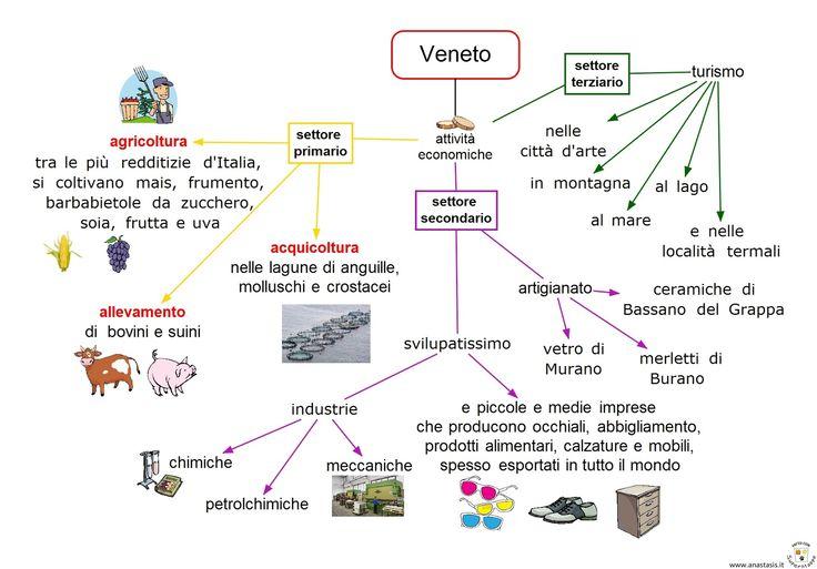 Il Veneto - Lessons - TES