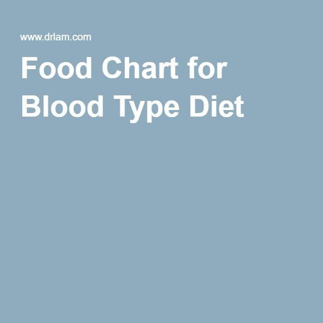 blood type b food chart pdf