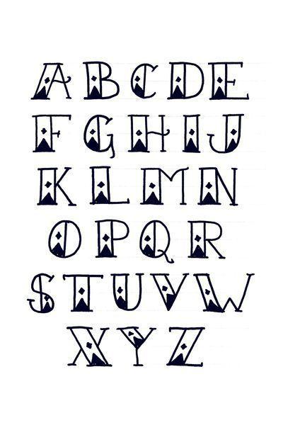 tipos de letras - Buscar con Google                                                                                                                                                                                 Más