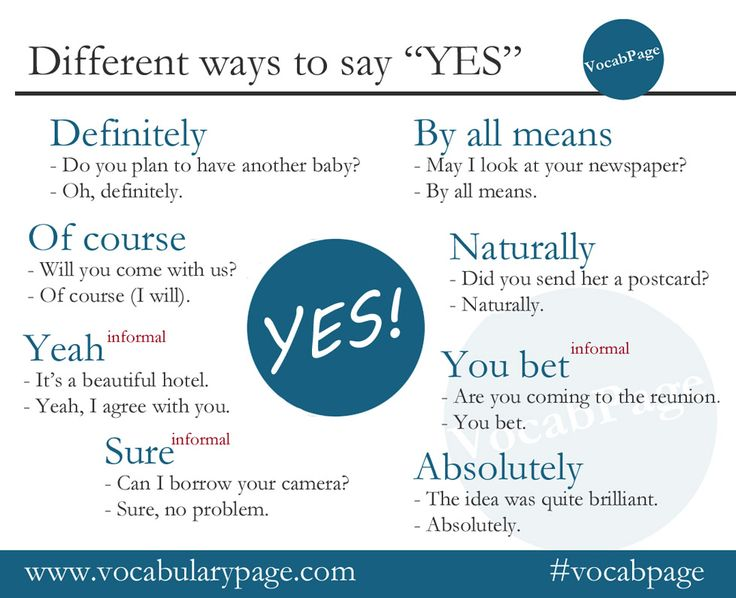 Different ways to say 'Yes' #English www.vocabularypage.com