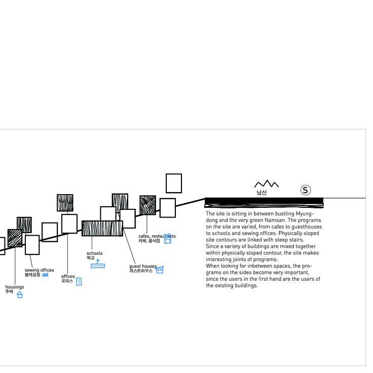 남산동2가, site characteristics