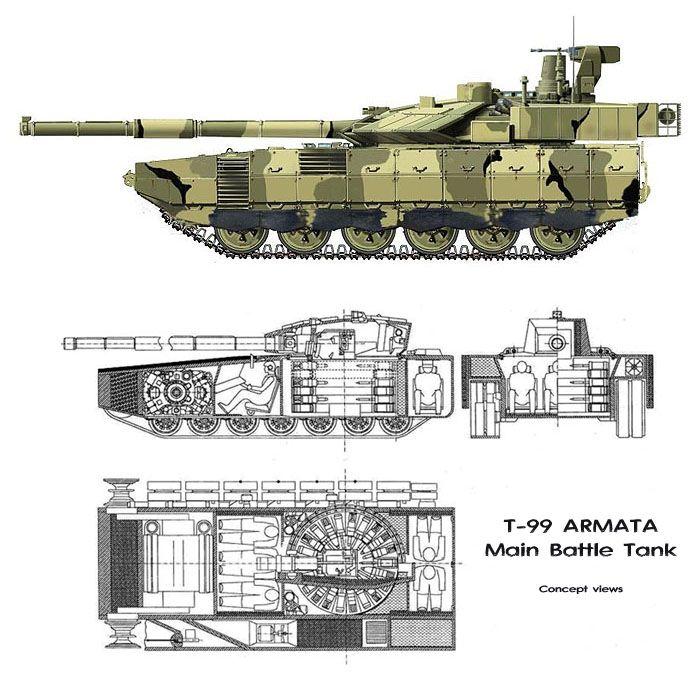Desarrollo y Defensa: Presentan en secreto el avanzado tanque ruso Armata ¿Qué pudo haber visto el mando militar?