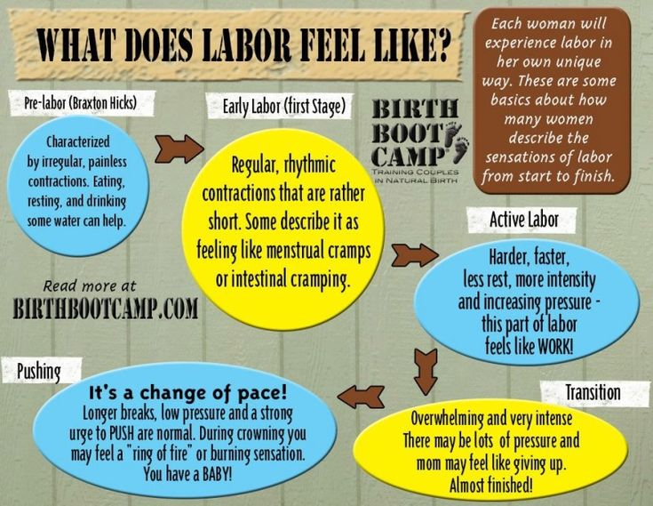 What does labor feel like?  This is a question that almost every soon-to-be mother asks.  It fills us with trepidation, excitement, and even fear.  So what DOES labor feel like? The answer is a little different to everybody because, of course, labor is as individual as the women who experience it.  To begin deepening our … Read more