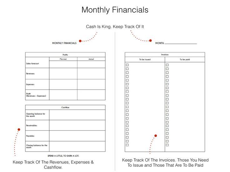 Rebel's Agenda Monthly Financials