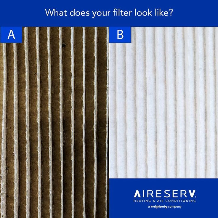 What Are You Breathing Aire Serv Your Guide To Clean Comfortable Air Never An Overtime Charge Hvac Hvac Duct Cleaning Ac Repair Services Furnace Filters