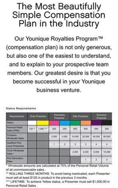 younique compensation plan