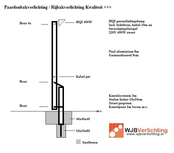 Kwaliteit +++ Paardenbakverlichting / Rijbakverlichting http://www.wjbverlichting.nl/project-verlichting/ Waskemeer Friesland WJB Verlichting http://www.wjbverlichting.nl