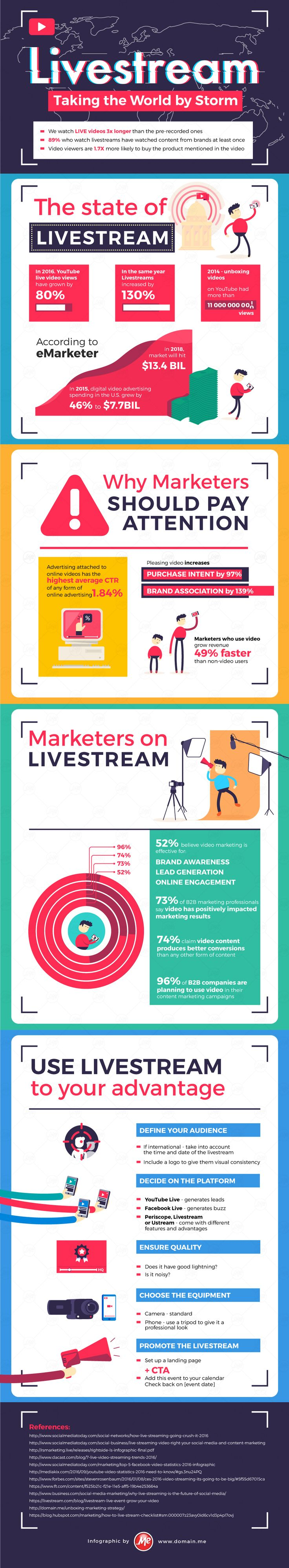 Live Streaming Video for Business: Stats & Tips for Your Strategy [Infographic] Discover the best Video Marketing Tools For Your Business and More at http://videomarketing.life/reviews/
